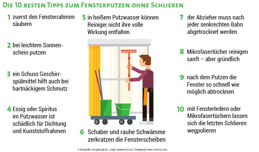 fensterputzen-infografik